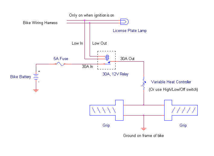 Heated Grips Wire Diagram